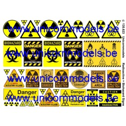 Radioactive + Biohazard signs